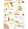Infographic demographics population 3 second vector