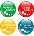Button analysis vector