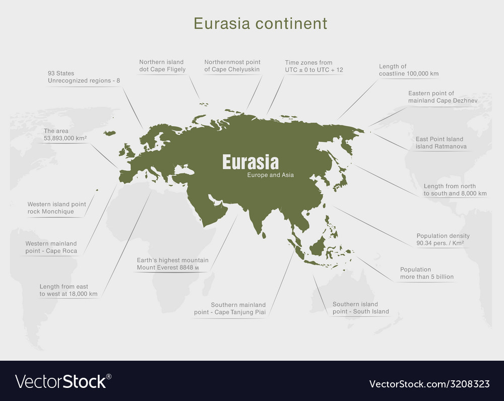 Infographics continent eurasia green and gray vector | Price: 1 Credit (USD $1)