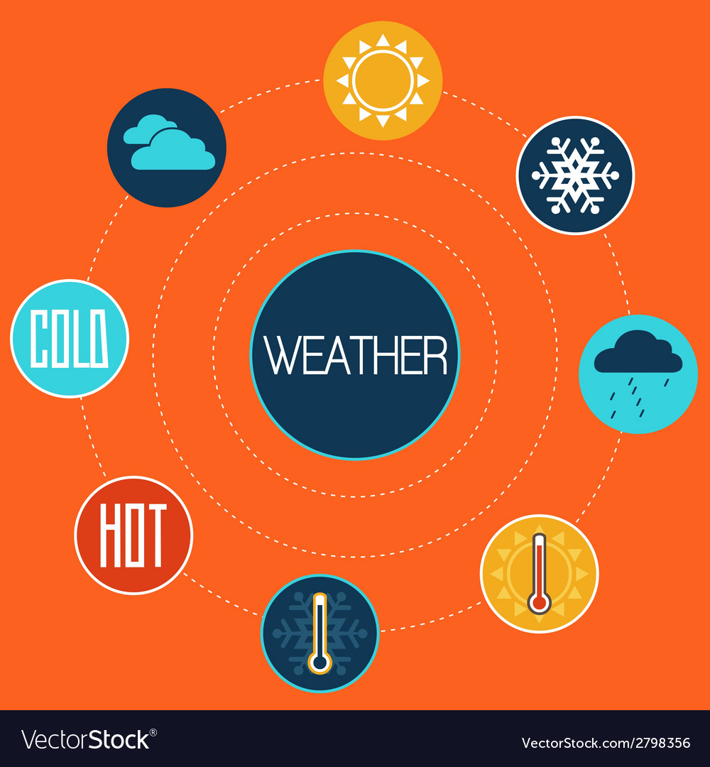 Set of flat design concept icons for weather vector | Price: 1 Credit (USD $1)