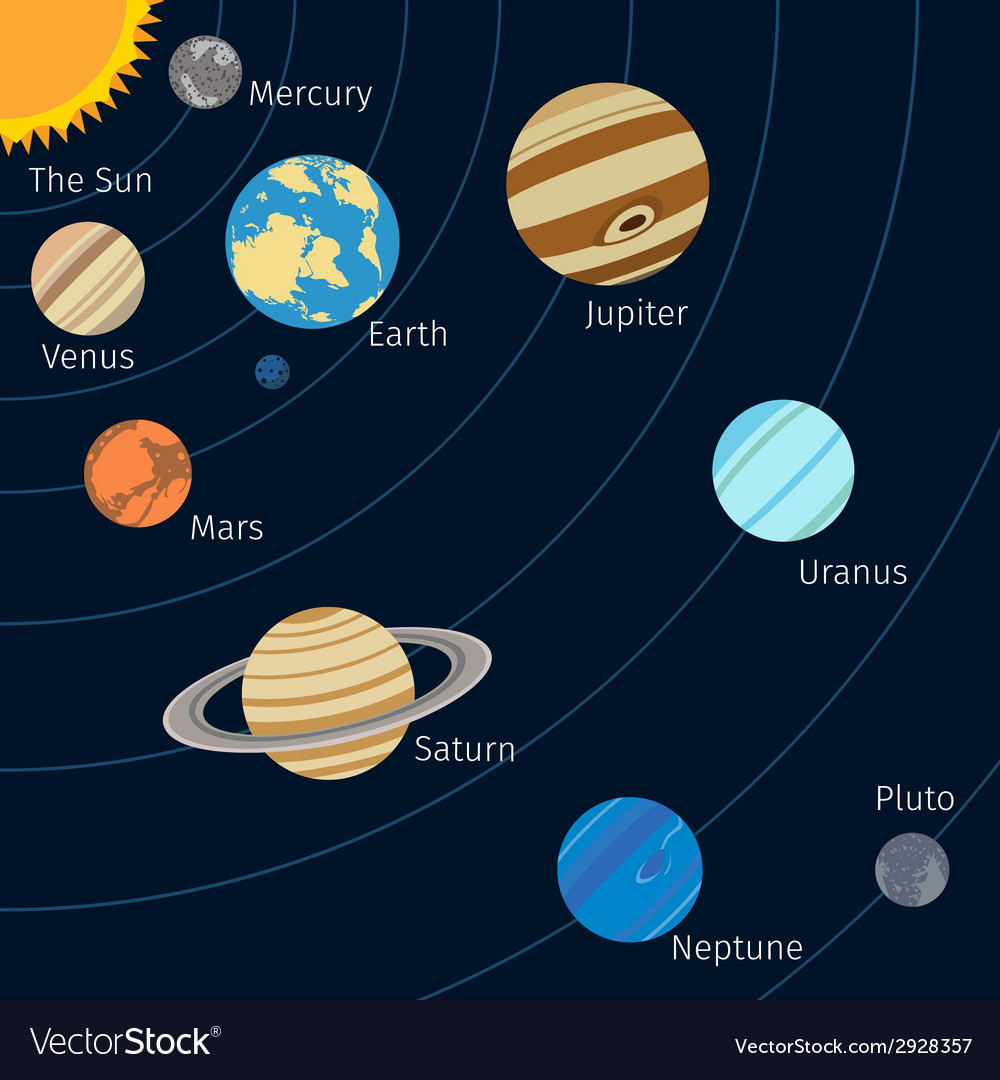 Solar system background vector | Price: 1 Credit (USD $1)