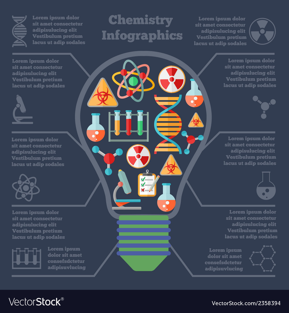 Chemistry research infographics vector | Price: 1 Credit (USD $1)