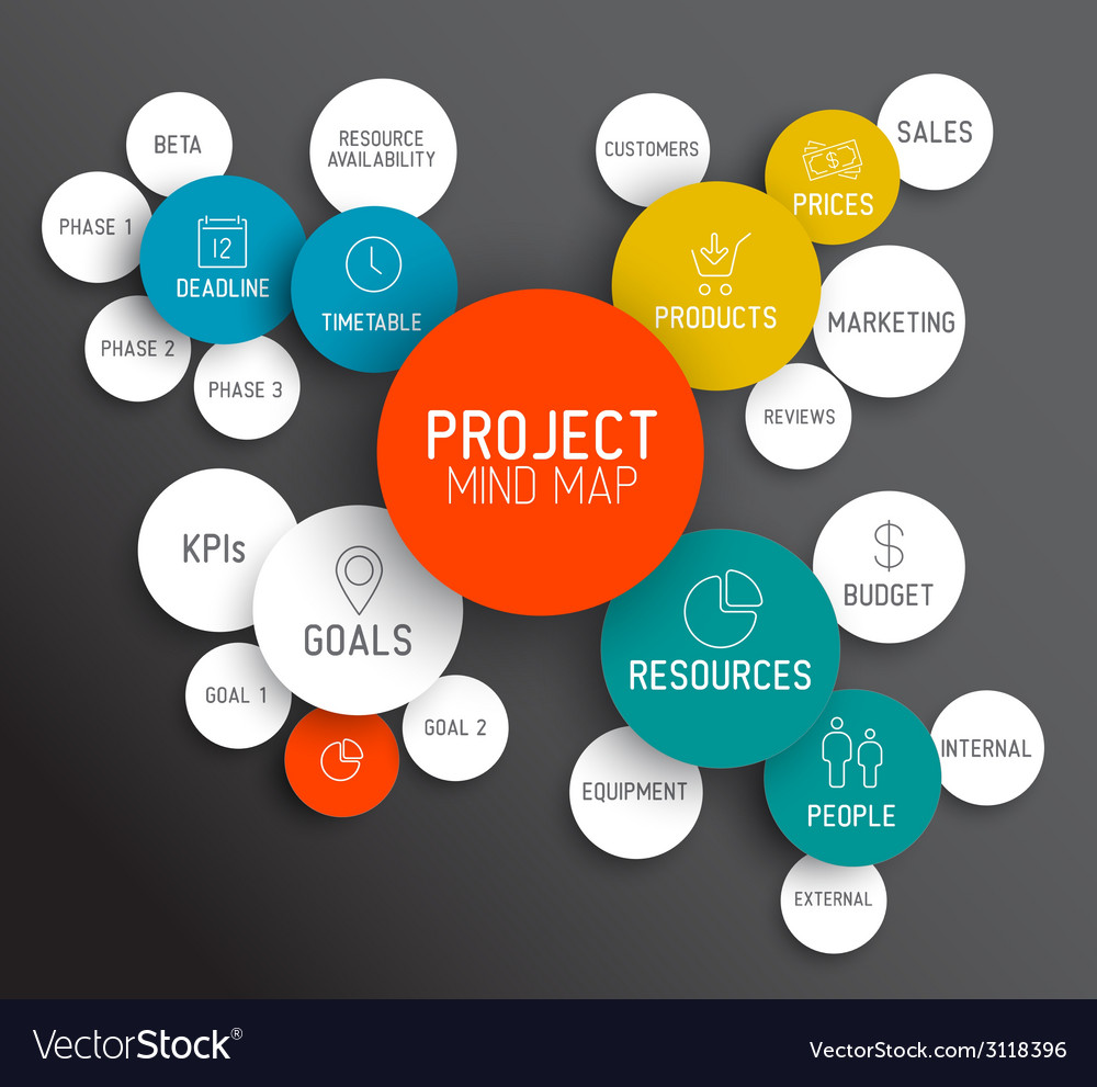 Project management mind map scheme concept vector | Price: 1 Credit (USD $1)