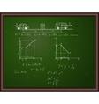 Back school physics vector