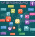 Car service infographics vector