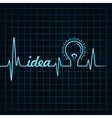 Heartbeat make idea word and light-bulb vector