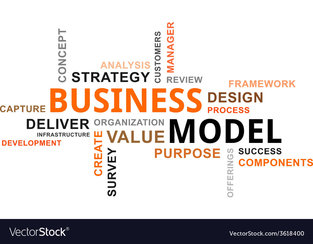 Word cloud business model vector | Price: 1 Credit (USD $1)