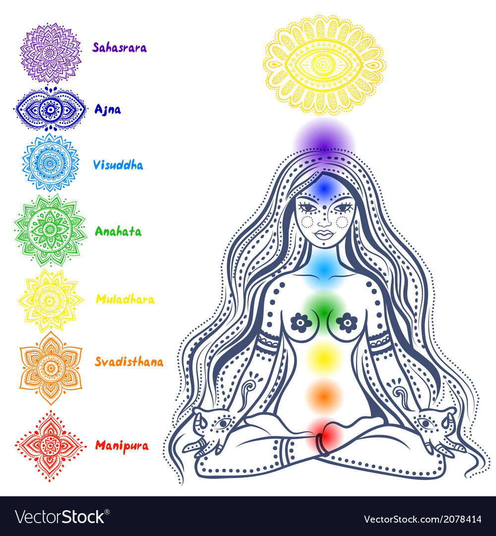 Set of 7 chakras vector | Price: 1 Credit (USD $1)