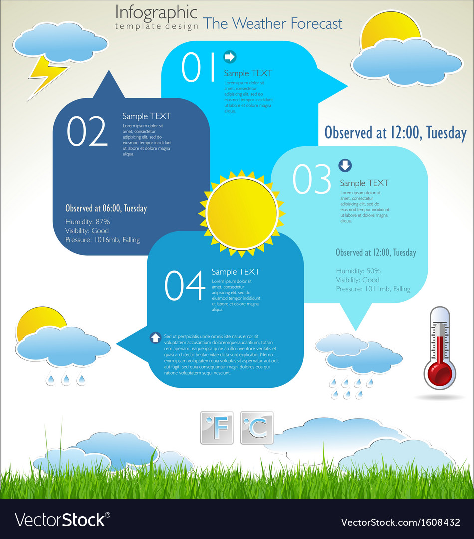 Modern weather forecast design layout vector | Price: 1 Credit (USD $1)