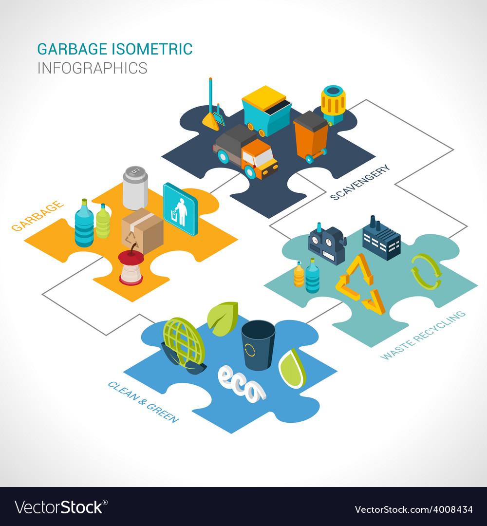 Garbage isometric infographics vector   Price: 1 Credit (USD $1)