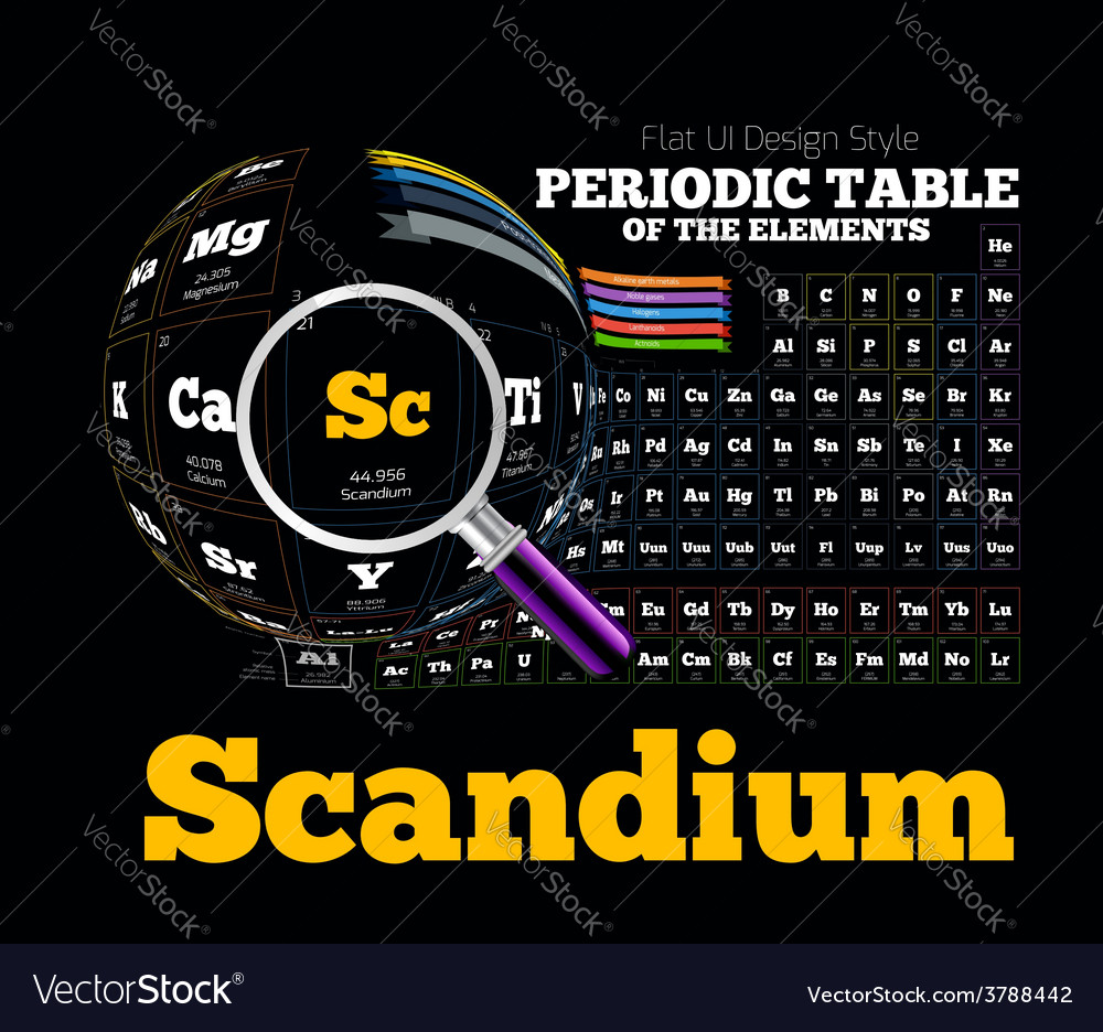 Periodic table of the element scandium sc vector | Price: 1 Credit (USD $1)