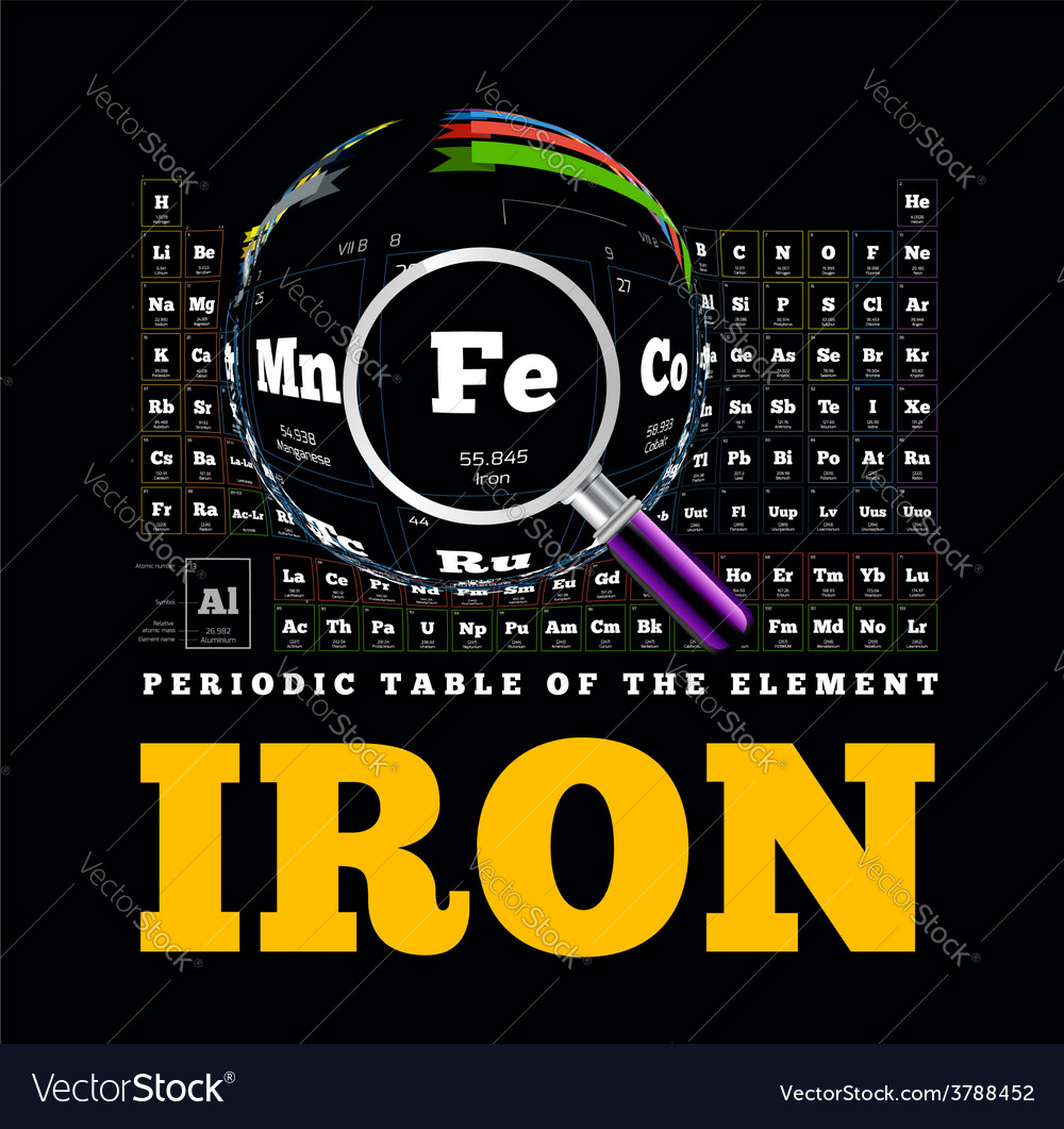 Periodic table of the element iron fe vector | Price: 1 Credit (USD $1)