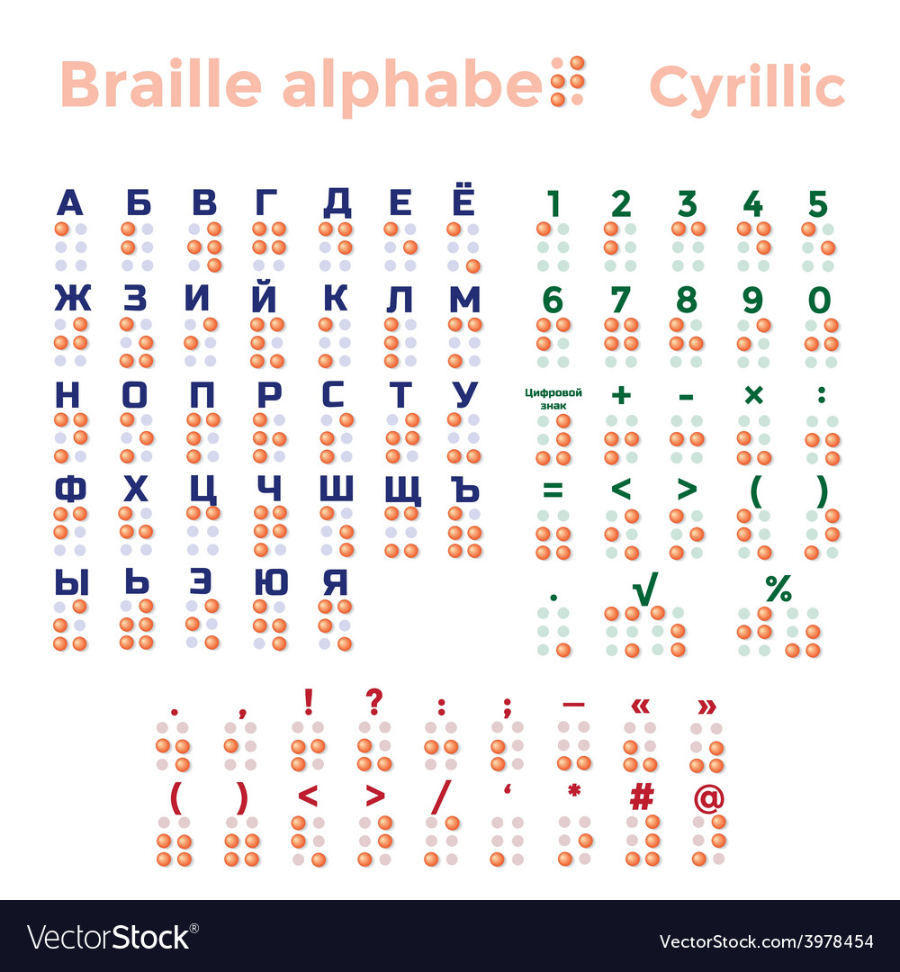 Cyrillic braille alphabet punctuation and numbers vector | Price: 1 Credit (USD $1)