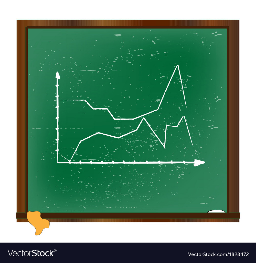 Chalkboard with success finance business graph vector | Price: 1 Credit (USD $1)