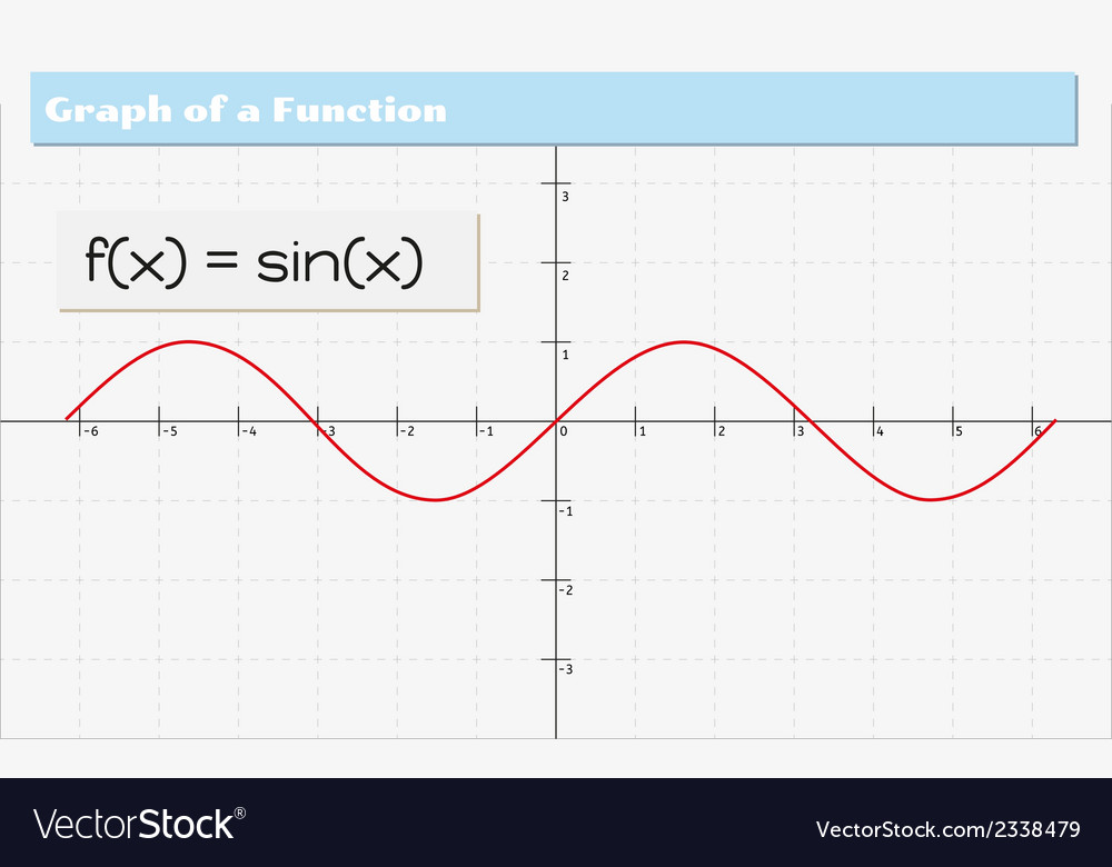 Graph of a function vector | Price: 1 Credit (USD $1)