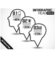 Infographic head style 2 vector