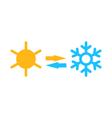 Logo of symbol climate balance isolated on white vector