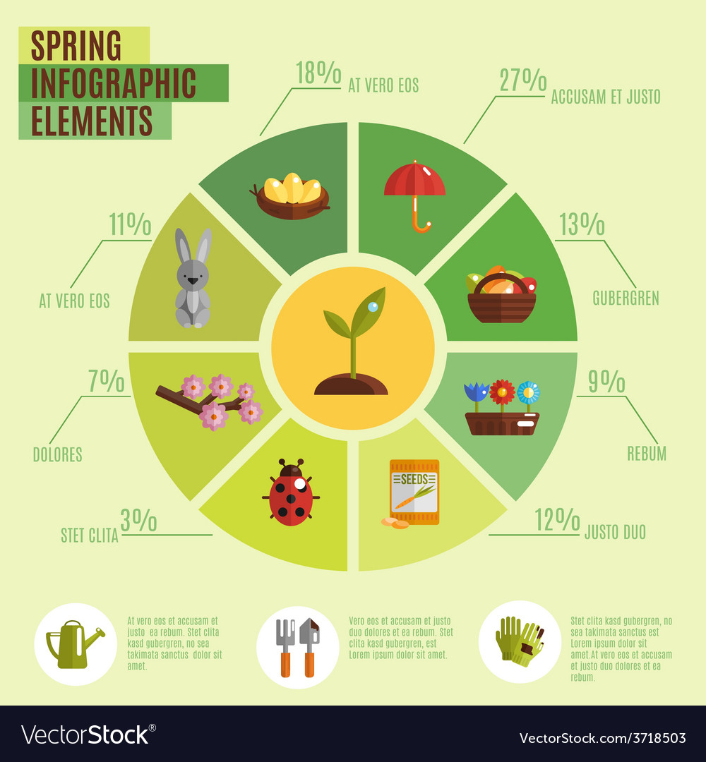 Spring infographics set vector | Price: 1 Credit (USD $1)