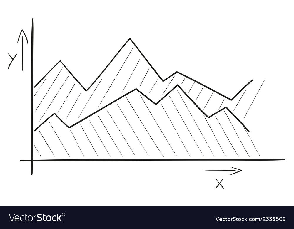 Graph of a function vector   Price: 1 Credit (USD $1)