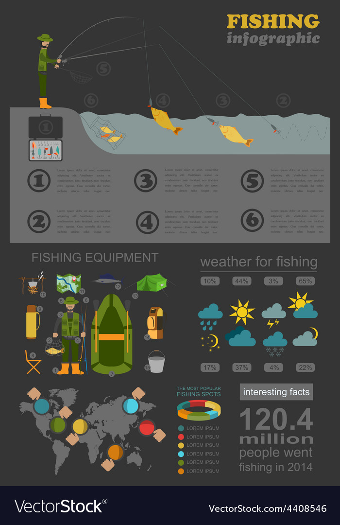 Fishing infographic fishing with spinning set vector | Price: 1 Credit (USD $1)