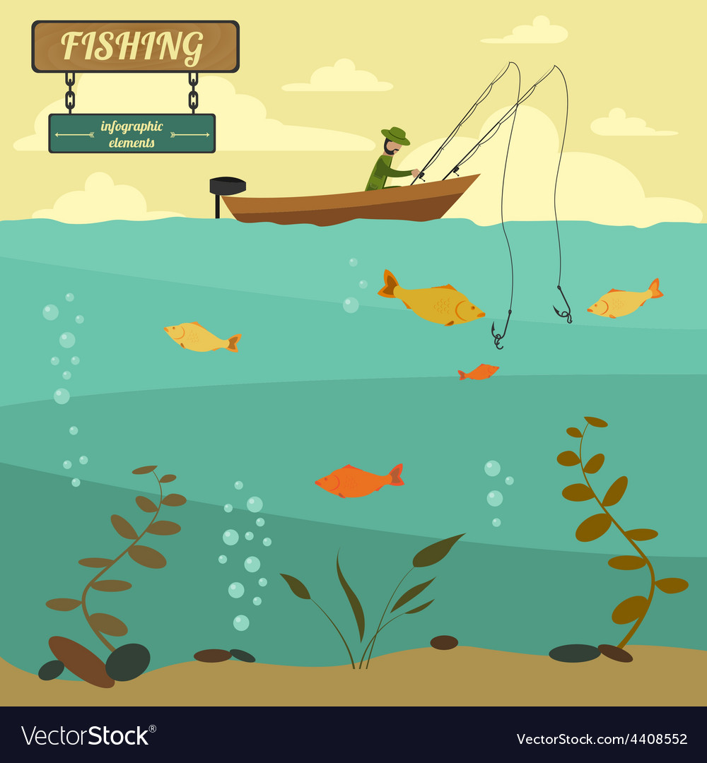 Fishing on the boat fishing design elements vector | Price: 1 Credit (USD $1)
