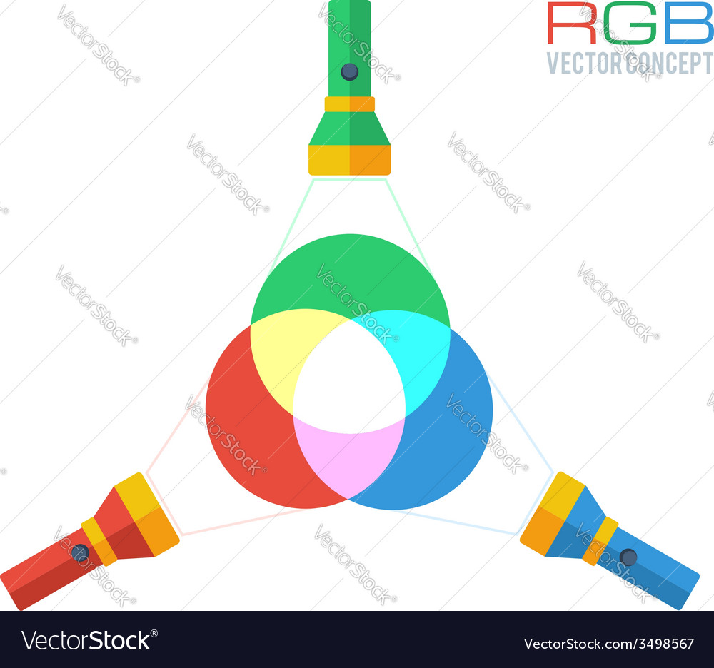 Rgb colors concept vector | Price: 1 Credit (USD $1)
