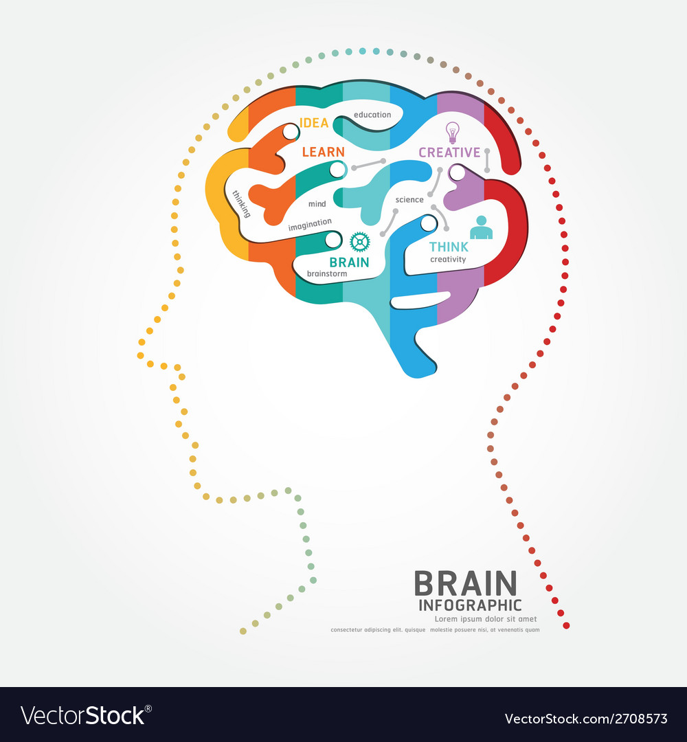 Infographics brain design diagram point style vector | Price: 1 Credit (USD $1)