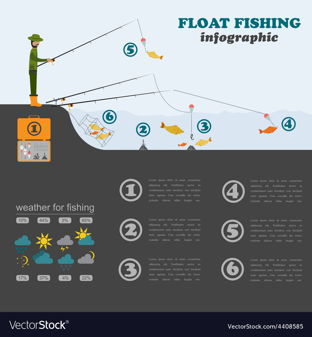 Fishing infographic float fishing set elements for vector | Price: 1 Credit (USD $1)