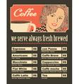 Women coffee vector