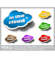 Cloud speech bubble vector