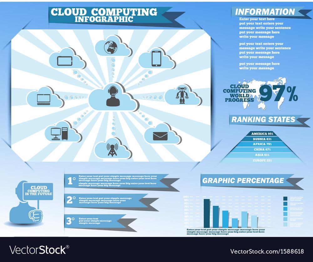 Infographics cloud computing vector | Price: 1 Credit (USD $1)