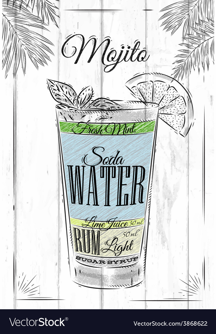 Mojito cocktail vector | Price: 1 Credit (USD $1)