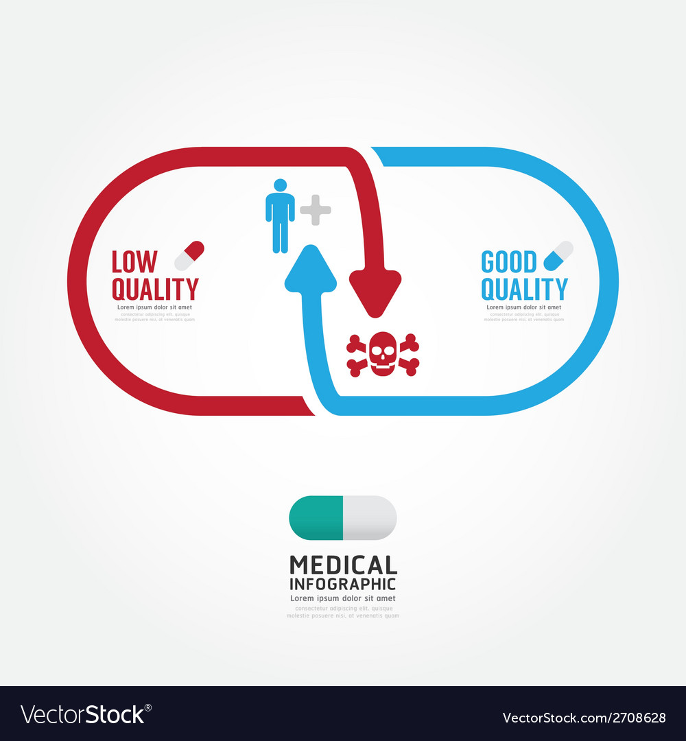 Infographics medical capsule design diagram vector | Price: 1 Credit (USD $1)