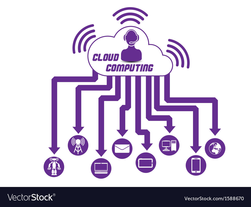 Cloud computing 3 purple vector | Price: 1 Credit (USD $1)