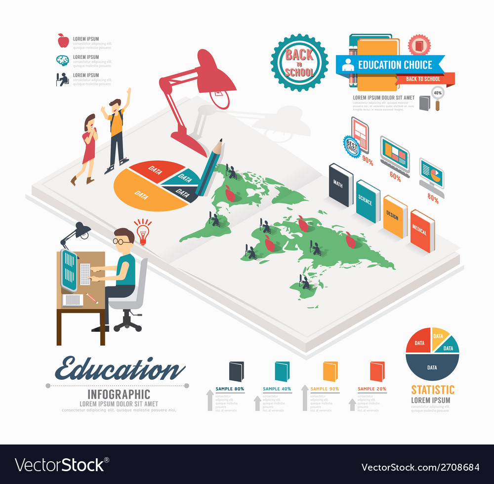 Infographic education template design isometric vector | Price: 1 Credit (USD $1)
