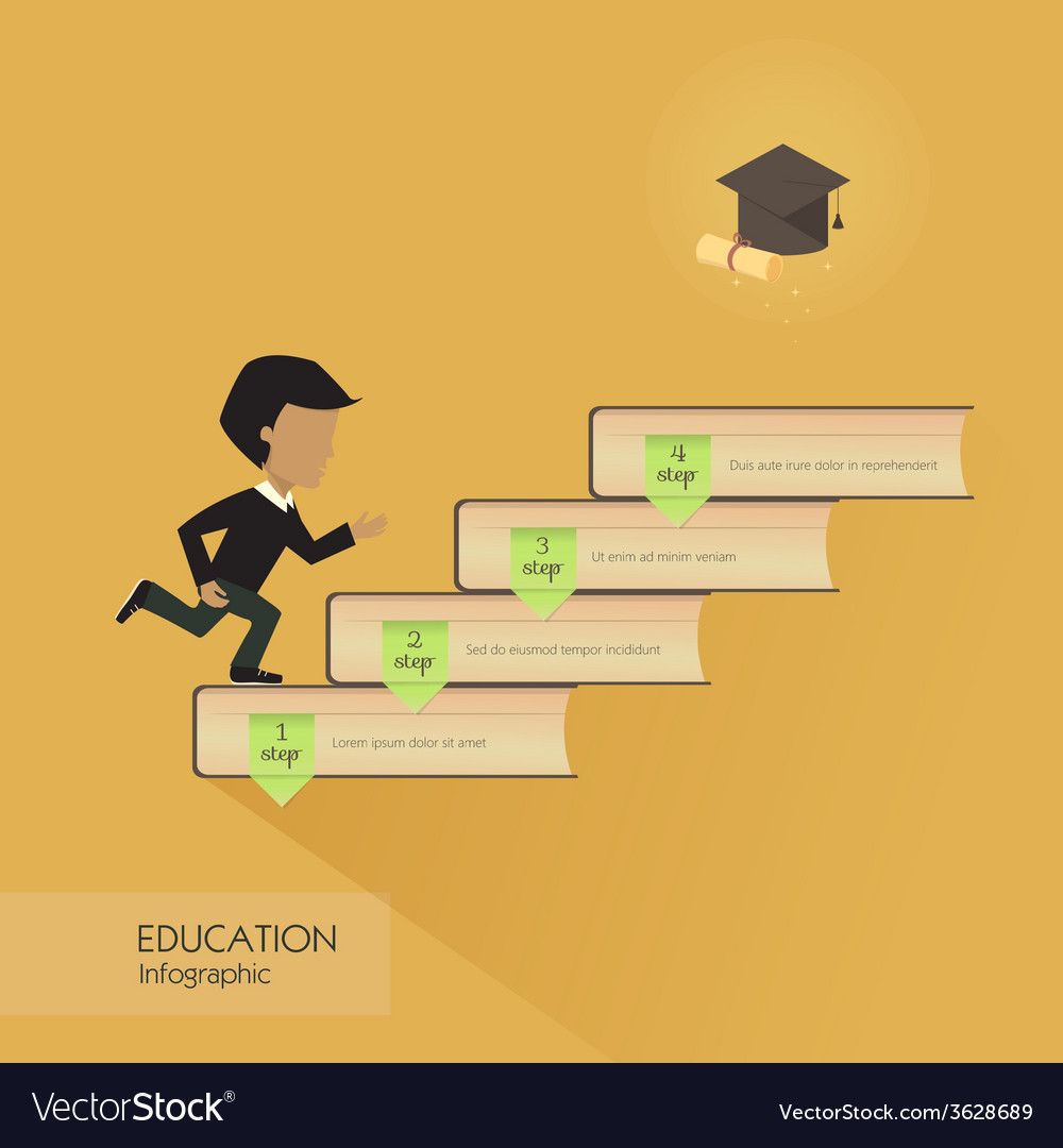 Education infographic with colorful books element vector | Price: 1 Credit (USD $1)