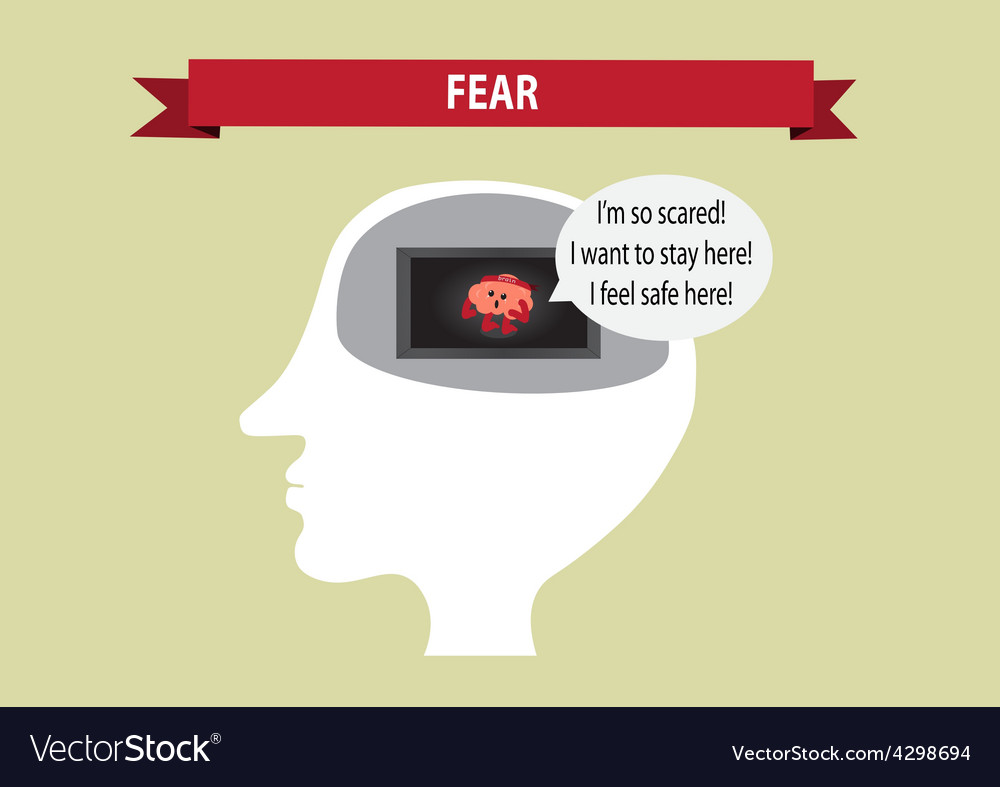 Brain thought about fear inside head vector | Price: 1 Credit (USD $1)