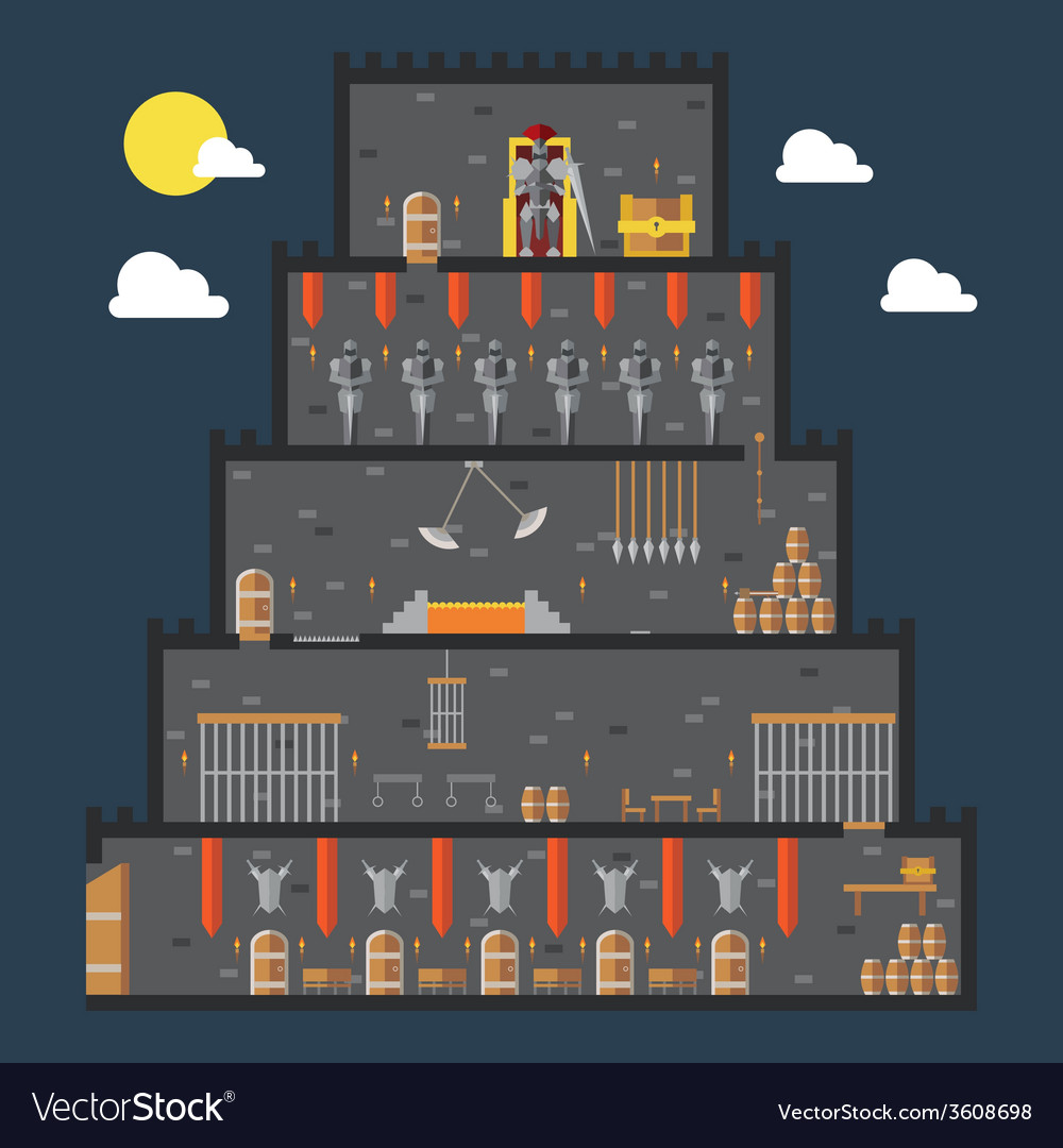 Flat design of castle dungeon internal vector | Price: 1 Credit (USD $1)