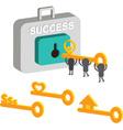 Key success vector
