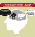 Brain business thought inside head vector