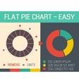 Flat pie chart vector