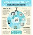 Media infographics set vector