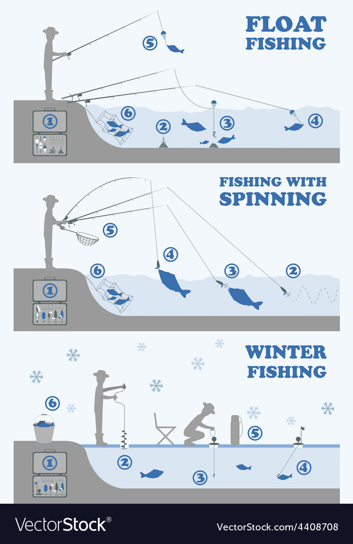 Fishing infographic float fishing spinning winter vector | Price: 1 Credit (USD $1)