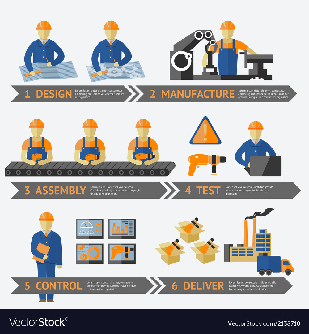 Factory production process infographic vector | Price: 3 Credit (USD $3)