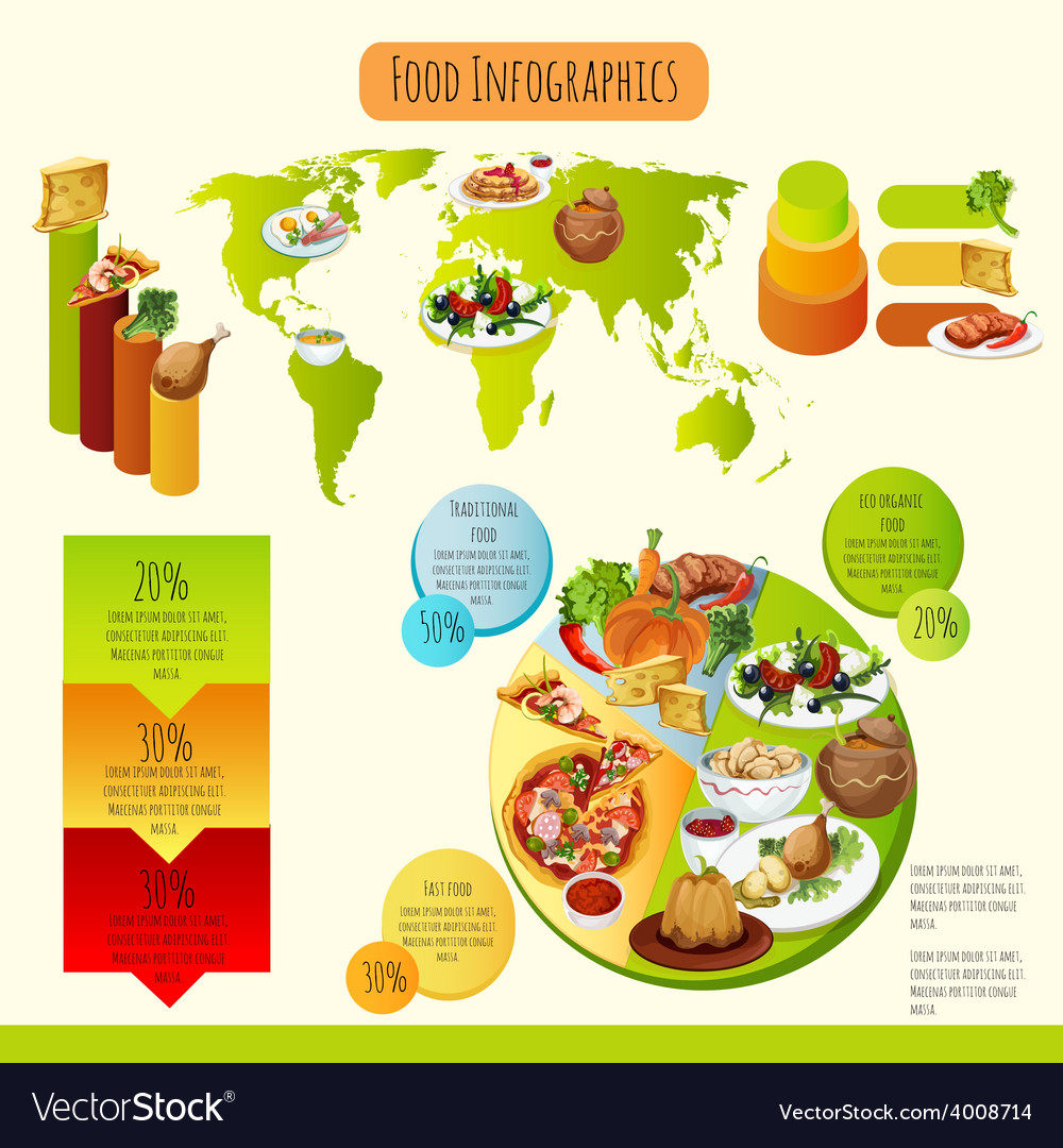 Traditional food infographics vector | Price: 1 Credit (USD $1)