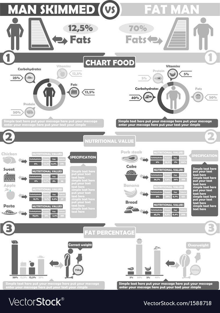Infographic nutrition grey vector | Price: 1 Credit (USD $1)