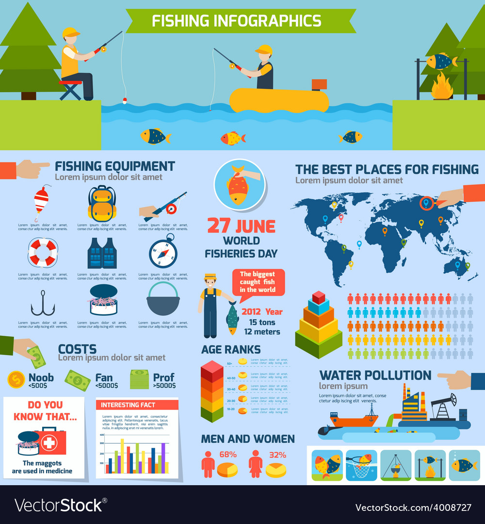 Fishing infographics set vector | Price: 1 Credit (USD $1)