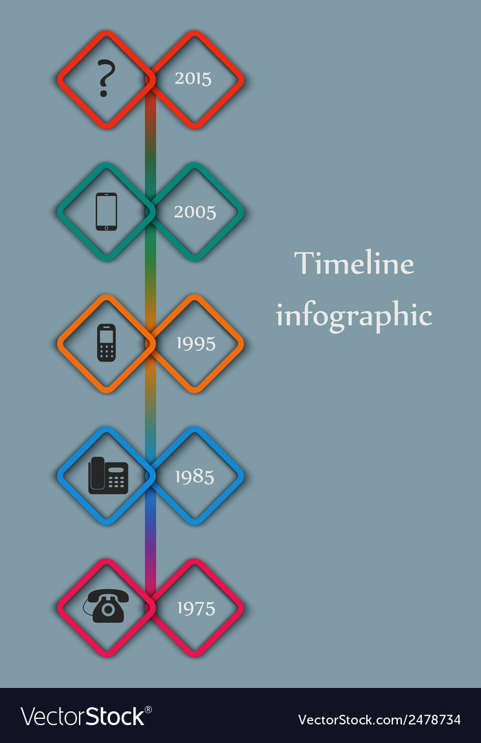 Timeline infographic - phone evolution design vector | Price: 1 Credit (USD $1)