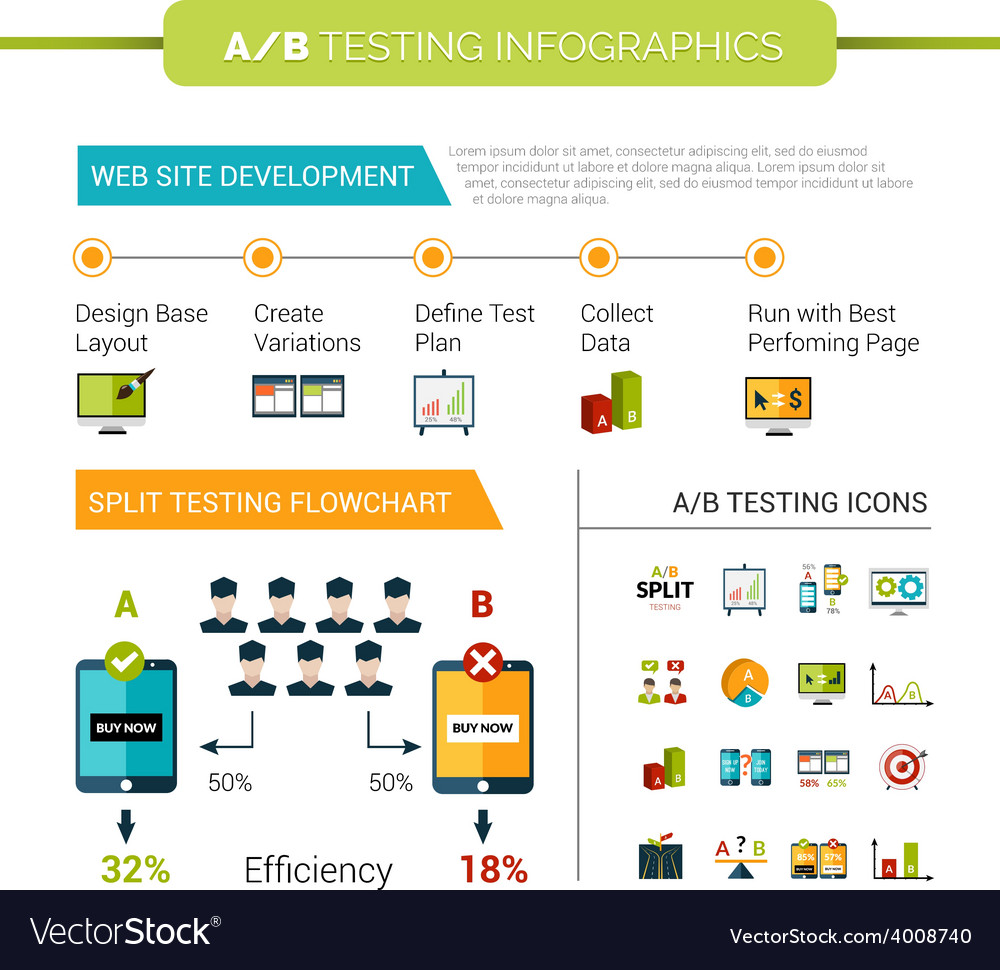 A-b testing infographics vector | Price: 1 Credit (USD $1)
