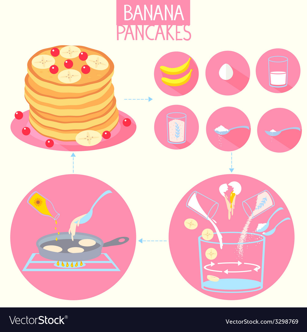 Banana pancakes vector | Price: 1 Credit (USD $1)